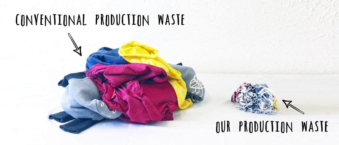 A comparison to show zero -waste cutting techniques used by Jake & Maya's garment production available at Nurture Collective Ethical Baby Clothing