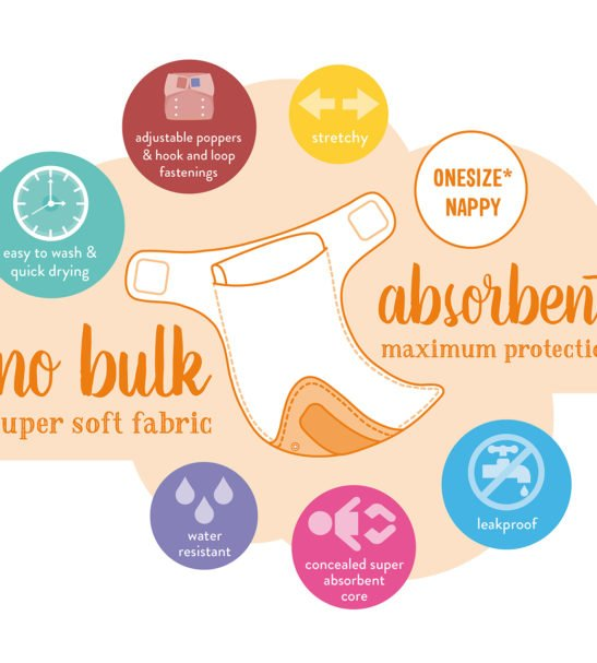 Bambino Mio Solo all in one Nappy Infographic Logo Image At Nurture Collective