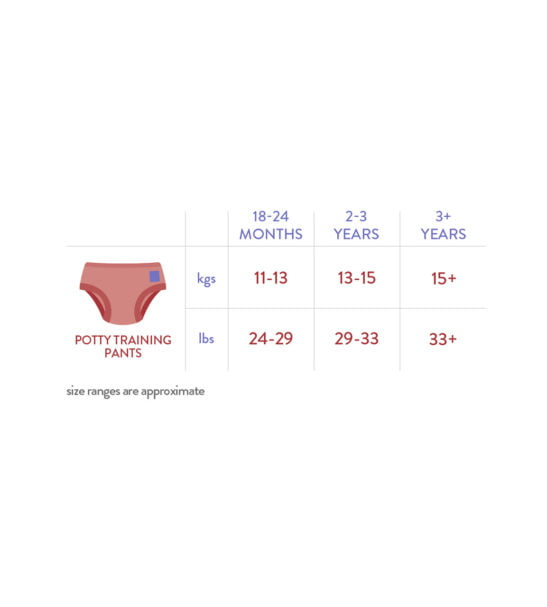 Size Chart for the Potty Training Pants by Bambinomio at Nurture Collective