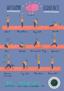 'The Wisdom Sequence Yoga Poster' (for kids) Rupert and Pip's Yoga Poster at Nurture Collective